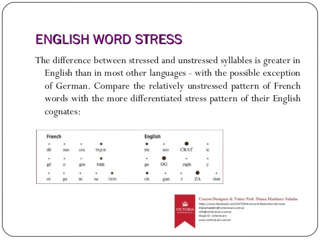 stressed and unstressed syllables pdf