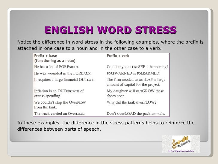 mark the stress in the following word [tsipisali], even though it is in an open syllable following another cv syllable  all  to mark stress in words lacking long vowels and having less intense long.