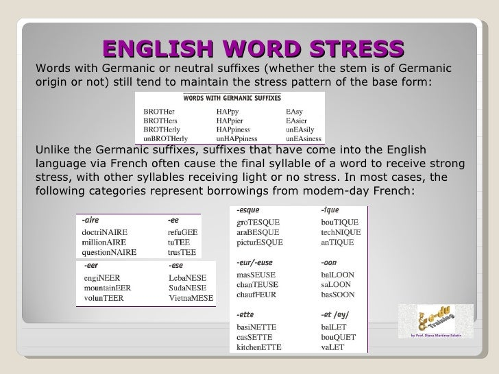 word stress in english What is sentence stress how does it change the meaning of a sentence in this video, i will teach you how saying a word louder and longer in a sentence can change the sentence's meaning.