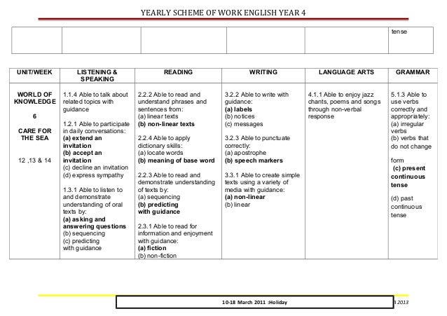 rationale scheme of work ptlls Ptlls assignment the teaching and training ptlls assignment the teaching and training cycle this will usually involve designing a scheme of work.