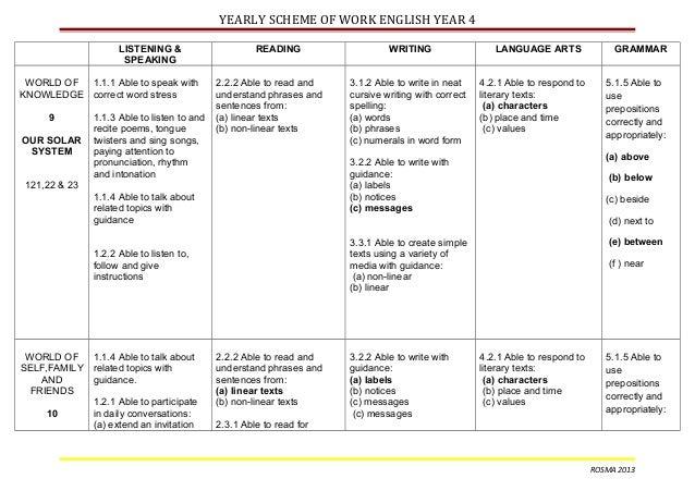 scheme of work english Image not found:   rc-primary-school/uploadedimage/95f8aed438894c1fbfecd5e241d0446djpg.