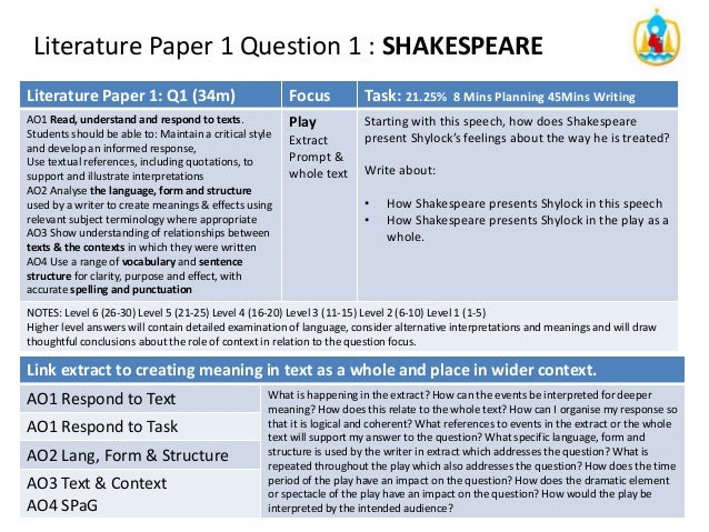 a level english literature essay plan (c) commenting on why the text is successful as a work of literature in terms of its characters, themes or structure overall, excellent essay-writing must be logical, persuasive and creative, teaming your personal engagement with the text with the ability to observe, analyse and argue a series of coherent and concise points.