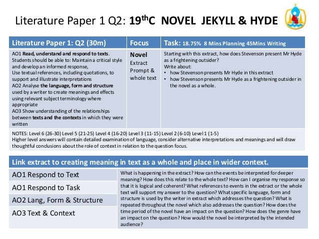 English lit paper