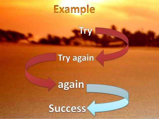 English presentation what is communication using motivation in communication