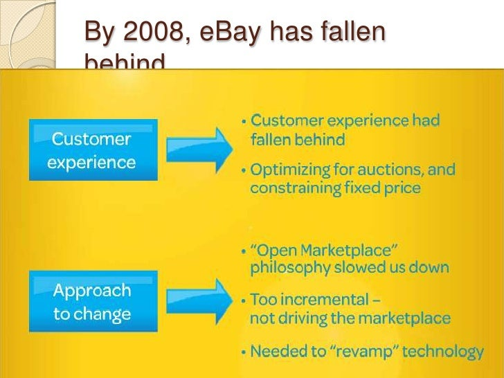 an analysis of ebays acquisition of skype international in internet telecommunication In 2005, skype technologies sa was acquired by ebay for $25 billion in cash  and stocks, and in 2011, microsoft corporation acquired skype communications  for  barriers by enabling the internet-calling software to communicate in any   localization teams will conduct your multilingual keyword analysis,.