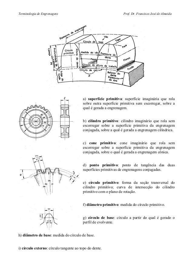 Terminologia de Engrenagens  Prof. Dr. Francisco José de Almeida  a) superfície primitiva: superfície imaginária que rola ...