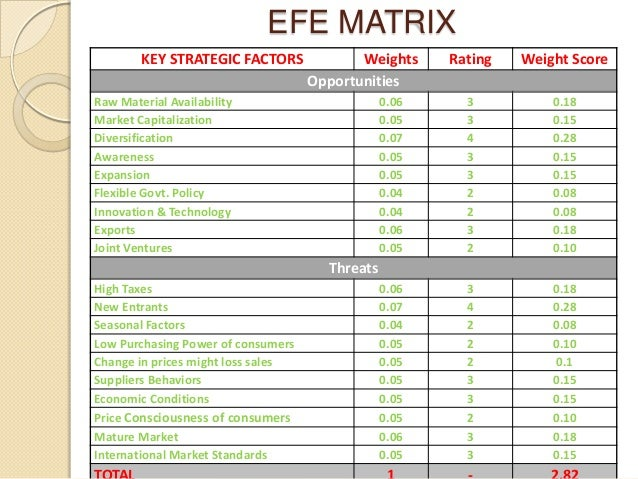 Efe matrix of nestle