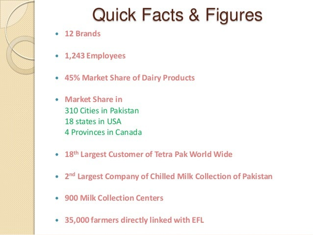 pest analysis of engro fertilizers pakistan 2 efert– introduction profitability trend efert: profitability margin trend engro fertilizers limited (listed on all 3 stock exchanges of pakistan), is an 86% owned.