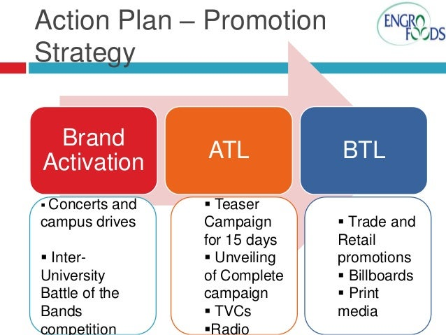 Engro Olfrute Re-Launch Marketing Strategy and Communications Plan