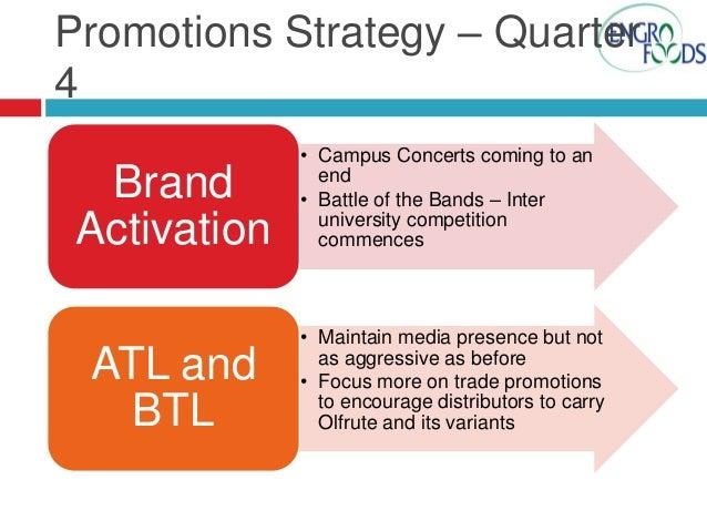 Above the Line (ATL), Below the Line (BTL), & Through the Line (TTL) Marketing