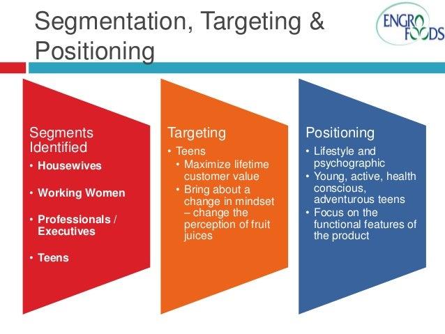 segmentation targeting positioning burberry Segmentation, targeting, and positioning market segmentation.