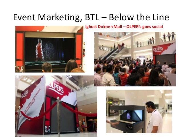 Marketing Strategies of Olpers and Milkpak