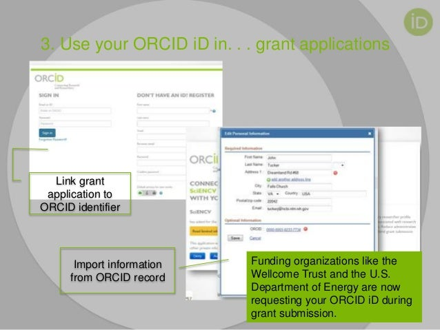 3. Use your ORCID iD in. . . grant applications Import information from ORCID record Link grant application to ORCID ident...
