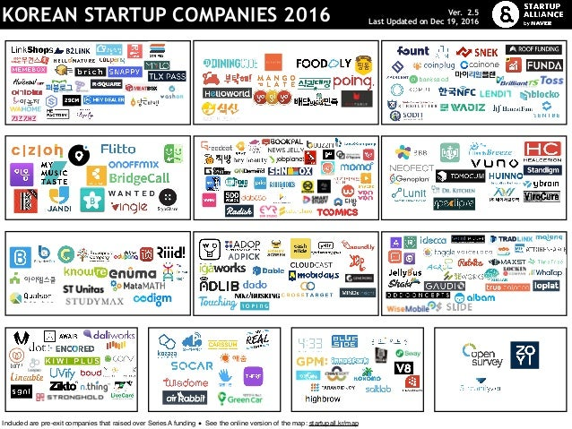KOREAN STARTUP COMPANIES 2016 Ver. 2.5 Last Updated on Dec 19, 2016 Included are pre-exit companies that raised over Serie...