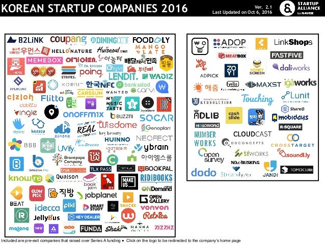 B2BB2C KOREAN STARTUP COMPANIES 2016 Ver. 2.1 Last Updated on Oct 6, 2016 Included are pre-exit companies that raised over...