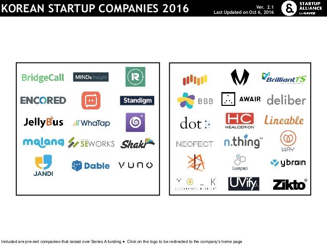 HardwareSW/Utility KOREAN STARTUP COMPANIES 2016 Ver. 2.1 Last Updated on Oct 6, 2016 Included are pre-exit companies that...