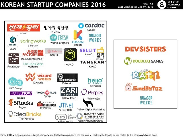 KOREAN STARTUP COMPANIES 2016 IPO Ver. 2.1 Last Updated on Dec 19, 2016 Since 2013 ● Logo represents target company and te...