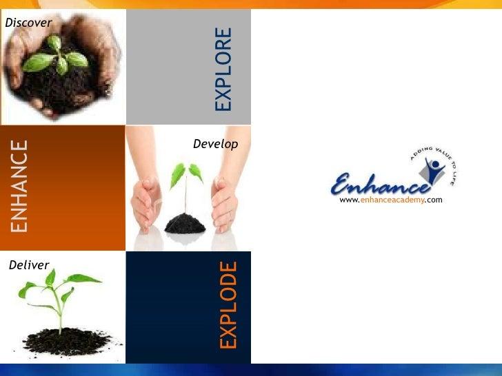 Discover             EXPLORE           DevelopENHANCE                        www.enhanceacademy.comDeliver              EX...