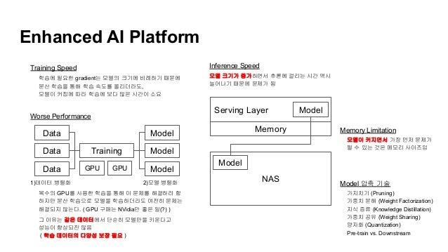Enhanced ai platform Slide 2