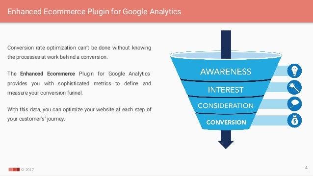 Enhanced Ecommerce for Google Analytics