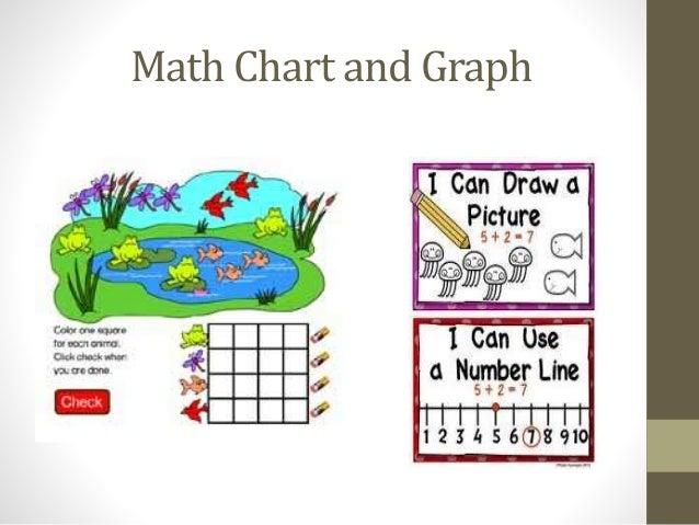 Number Names Worksheets kindergarten graph : Enhanced power point teaching math in kindergarten