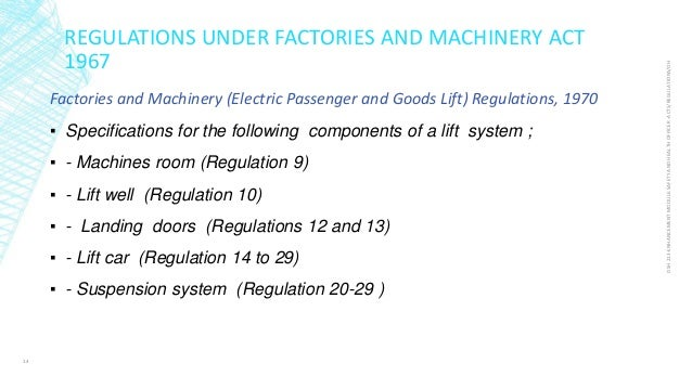 Enhancement Module Lecture 4 Fma And Regulations