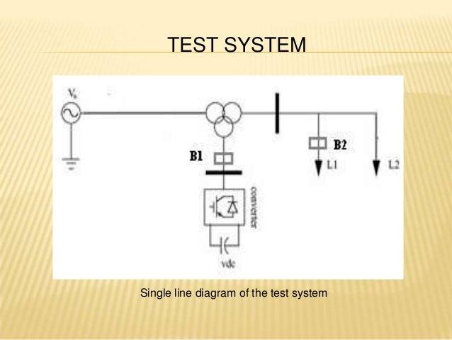 enhancement of power quality in distribution system using d statcom rh slideshare net Statcom Systems Siemens Statcom