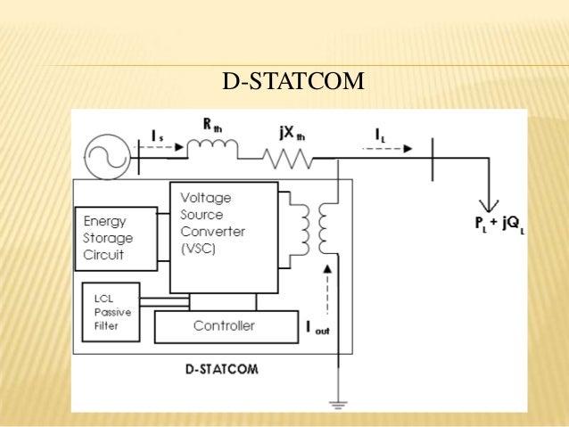 enhancement of power quality in distribution system using d statcom rh slideshare net ABB Statcom Statcom Systems