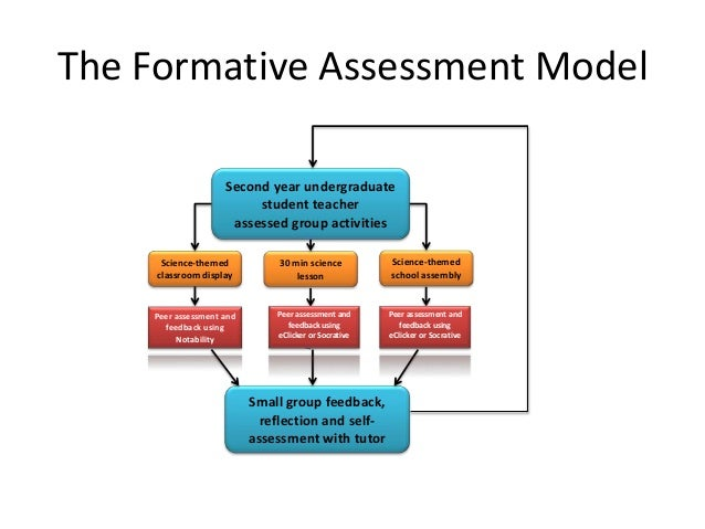 assessment through the student's eyes Through formative walk-throughs, principals focus on building their  understanding  classrooms and looking at learning experiences through the  eyes of students:  cheryl soloski, coordinator of curriculum, instruction, and  assessment for the.
