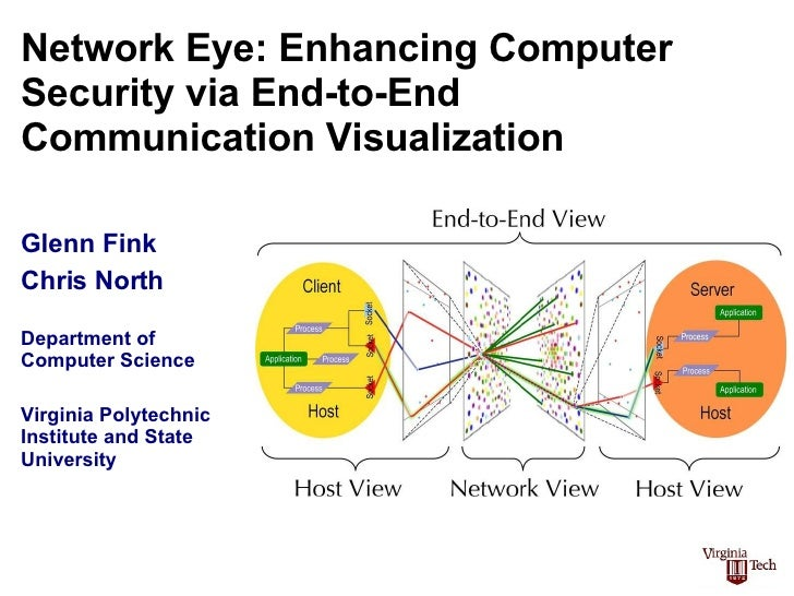 Network Eye: Enhancing Computer Security via End-to-End Communication Visualization Glenn Fink Chris North Department of C...