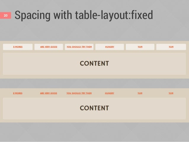 Making it full-width .list-nav { display: flex; justify-content: space-between; margin: 0; padding: 0; list-style: none; }...