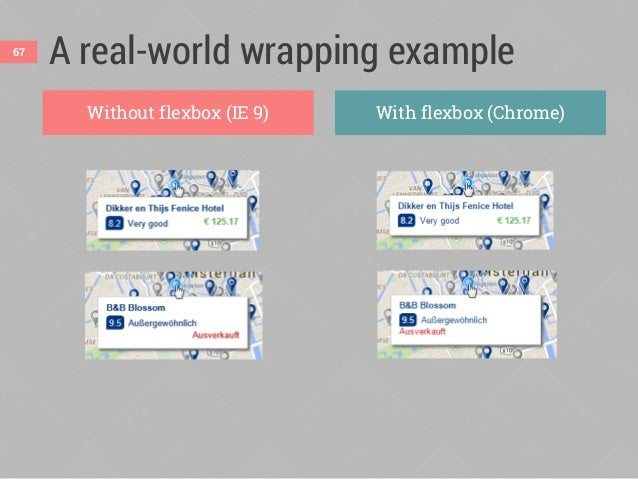 Flexbox with float fallback .iw_mini_details_wrapper { display: flex; flex-wrap: wrap; justify-content: space-between; ali...