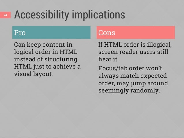 If you're using it for progressive enhancement, the content should make sense in both the HTML and visual order. Use the o...