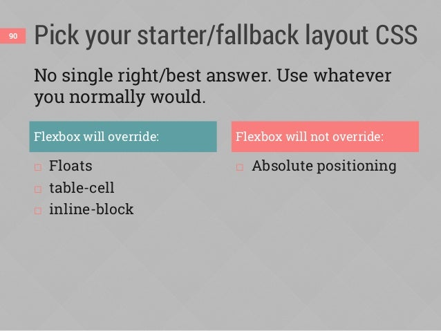 Flexbox is not ALL or NOTHING