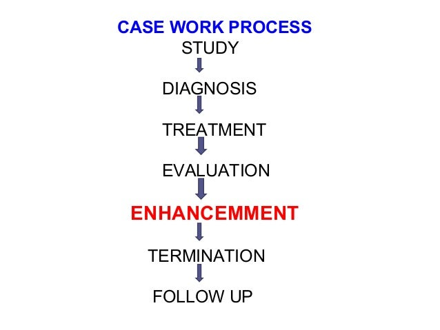 Case Studies on Wrongful Termination Essay - 1009 Words ...
