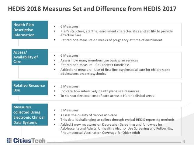 cpts hedis guide measures 2014 professional user manual ebooks u2022 rh gogradresumes com 2018 HEDIS Measures List Description of HEDIS Measures