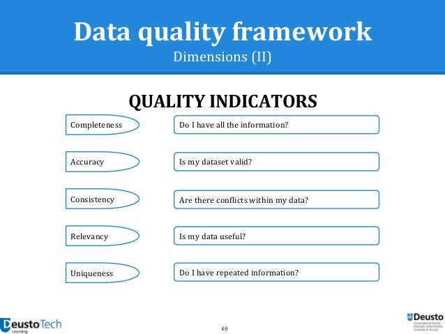 Enhancing educational data quality in heterogeneous learning contexts…