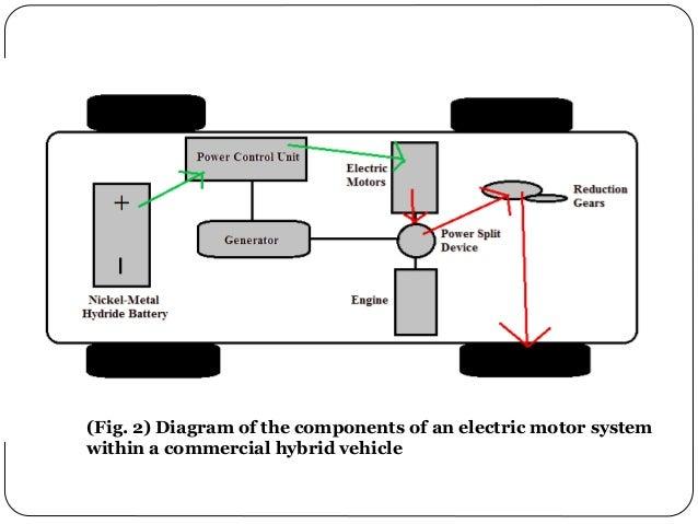 enhancing the efficiency of a torque converter clutch tcc rh slideshare net