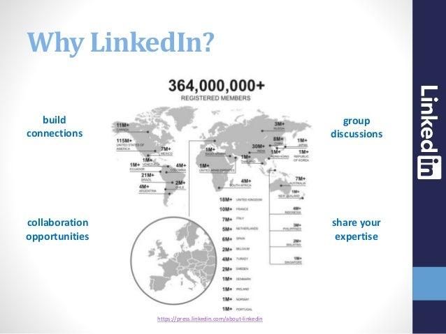 Enhancing business through online presence