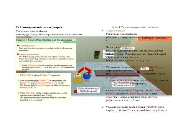 D-5.Зөөвөрлөгчийг асаах/унтраах Урьдчилан тодорхойлсон үйлявцадтохирууланзөөвөрлөгчийгасаахэсвэлунтраах  Бү лэг 1. Ү ндсэн...