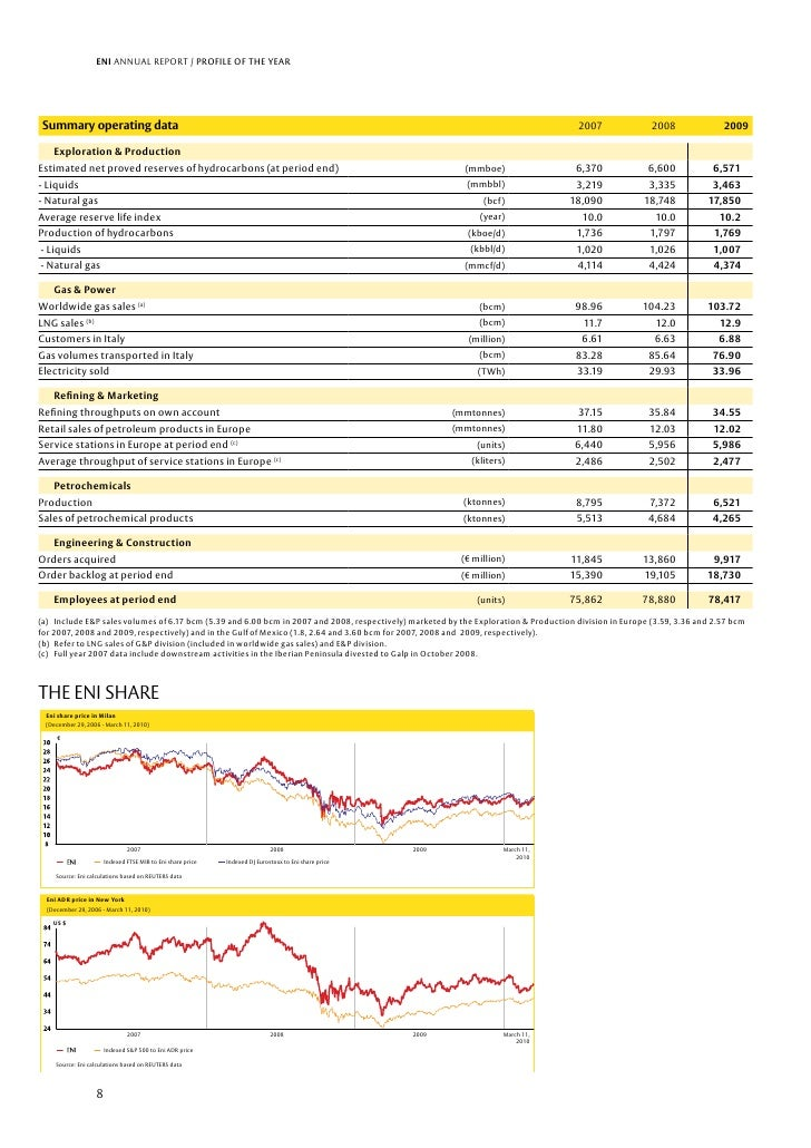Industry Analysis, Trends, Statistics, and Forecasts