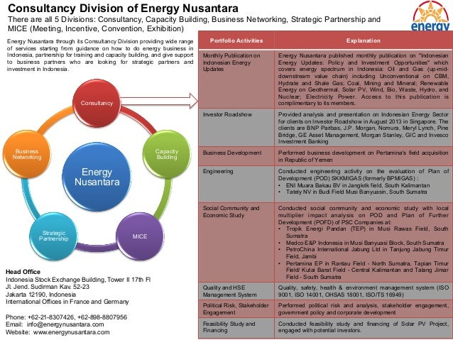 En indonesian energyupdates_oct13