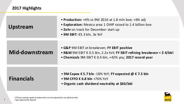 Eni: results for the third quarter and the nine months of 2017
