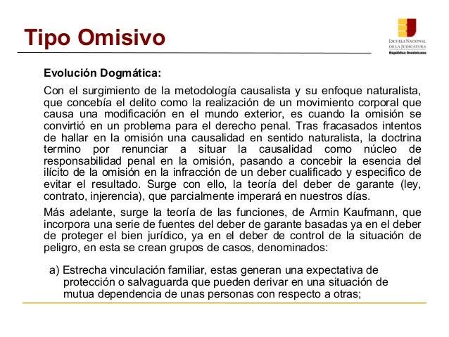 Tipo Omisivo  Evolución Dogmática:  Con el surgimiento de la metodología causalista y su enfoque naturalista,  que concebí...