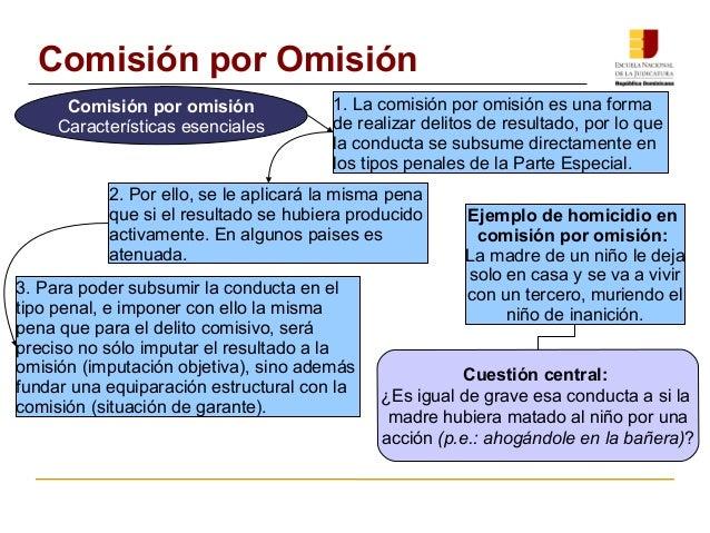 Comisión por omisión  Características esenciales  1. La comisión por omisión es una forma  de realizar delitos de resultad...