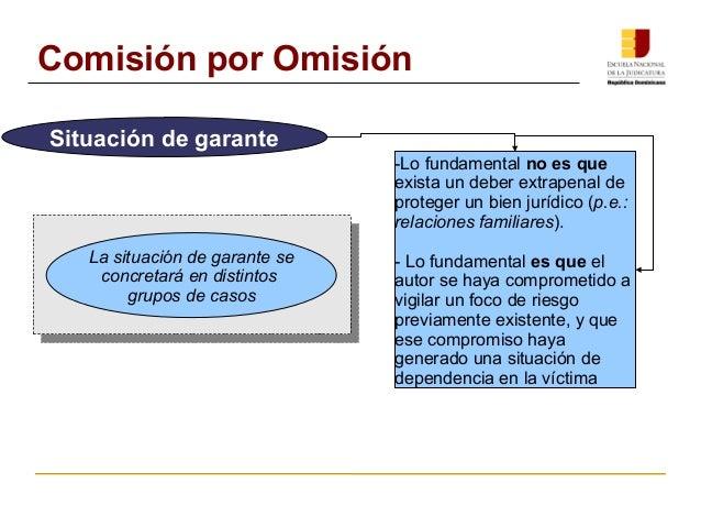 Comisión por Omisión  Situación de garante  -Lo fundamental no es que  exista un deber extrapenal de  proteger un bien jur...