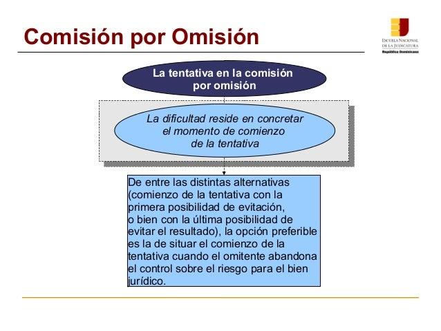 Comisión por Omisión  La tentativa en la comisión  por omisión  La dificultad reside en concretar  el momento de comienzo ...
