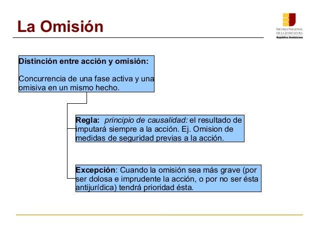 La Omisión  Distinción entre acción y omisión:  Concurrencia de una fase activa y una  omisiva en un mismo hecho.  Regla: ...