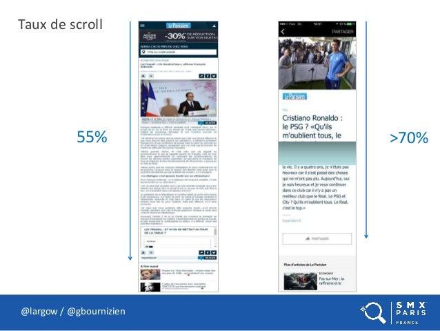 Taux de scroll @largow / @gbournizien 55% >70%