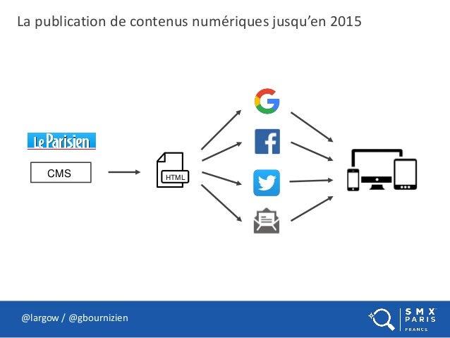 La publication de contenus numériques jusqu'en 2015 @largow / @gbournizien CMS HTML